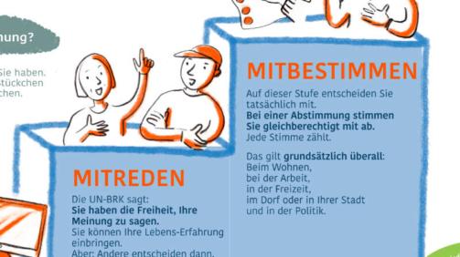 Ulrikebahl Graphicrecording Startbild Mitbestimmung