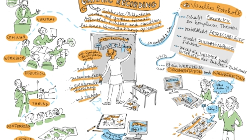 Ulrikebahl Illustration Visualisierung Wasistgraphicrecording